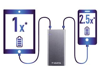 Smartphone- en tablet accessoires