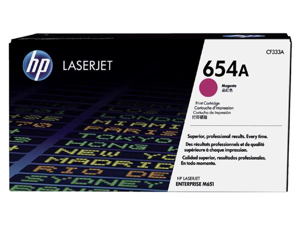 TONERCARTRIDGE HP 654A CF333A 15K ROOD