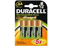 Batterijen oplaadbaar