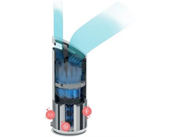 Leitz TruSens Z-2000 luchtreiniger, met SensorPod luchtkwaliteitsmonitor, tot 35 m²
